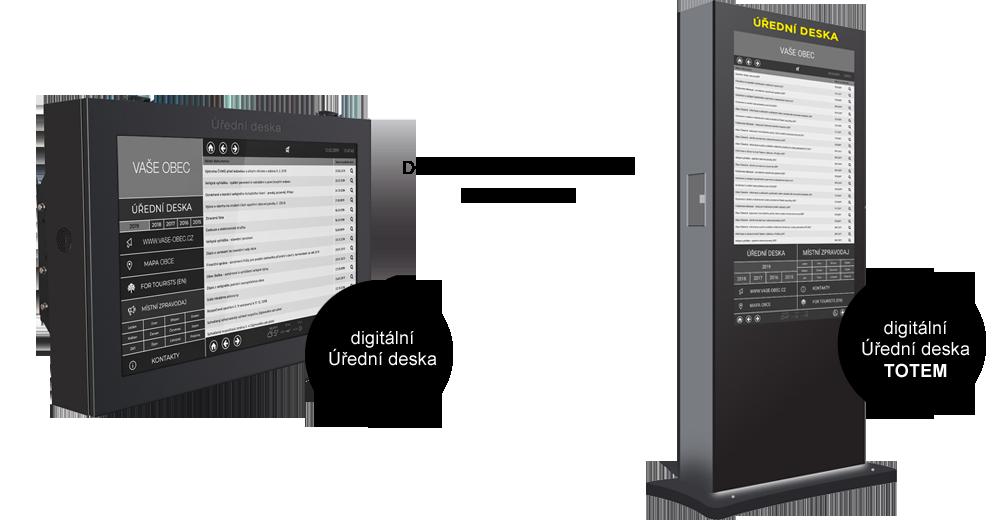 Digitální úřední deska